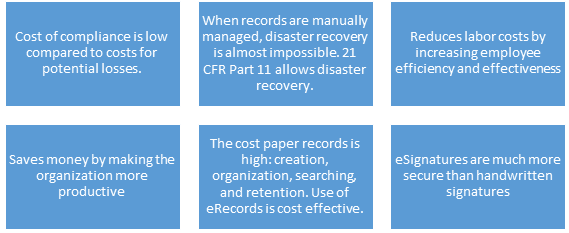 21-CFR-Part-11-Compliance-Shift
