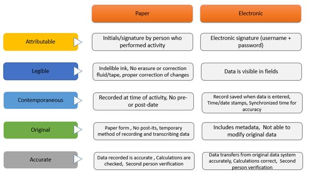 ALOCA framework