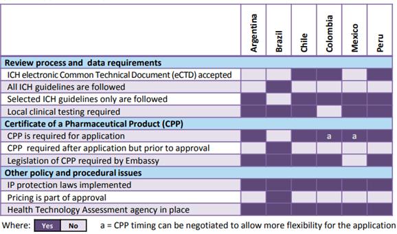 CIRS R&D 2015 briefing