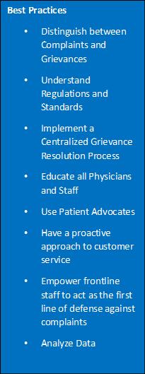 Complaints and Grievances Best Practices