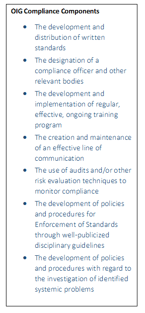 OIG Compliance Components