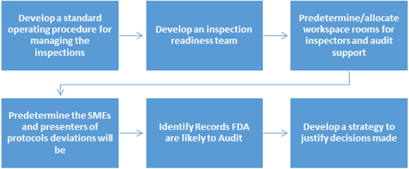 Pre_Inspection