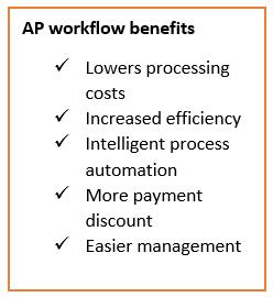management workflows
