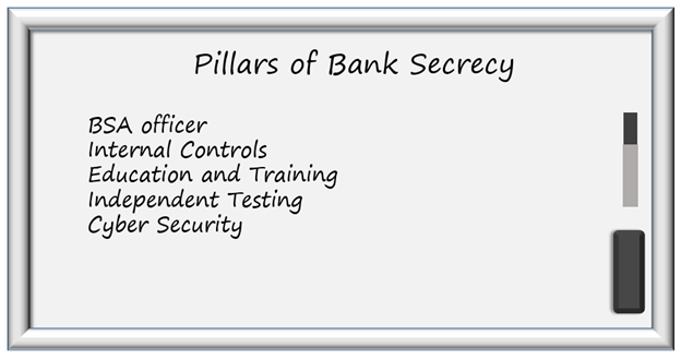 pillers of bank Secrecy
