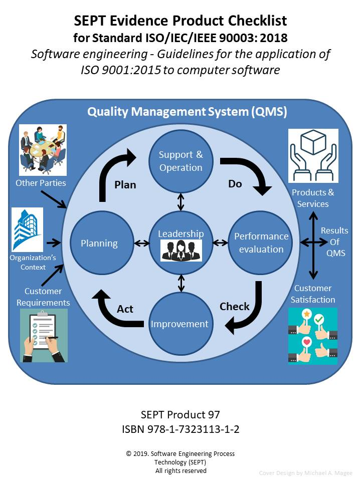 Evidence Product Checklist For ISO-IEC Standard 90003:2004 Software Engineering: Guidelines For The Application Of ISO 9001:2000 To Computer Software