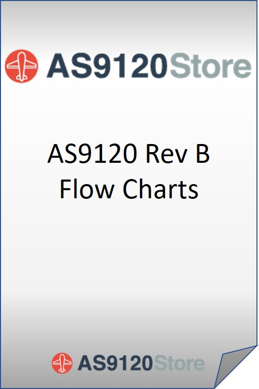 AS9120 Rev B Flow Charts